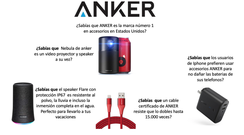 Wholesale Anker Accessories: Chargers, Cables, Speakers, Projectors